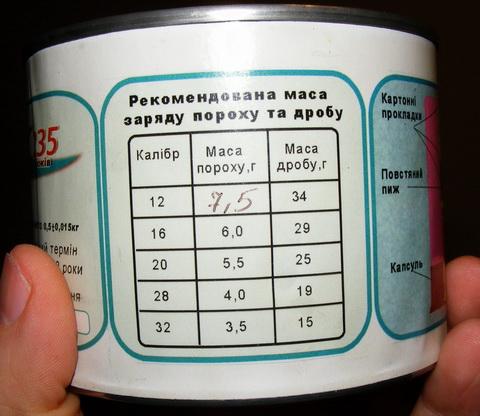 Рекомендуемые производителем навески дымного пороха.