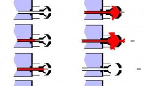 <b>Дульные устройства: ДТК и пламегасители</b>
