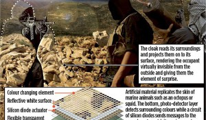 <b>Британские военные тестируют «плащи-невидимки»</b>